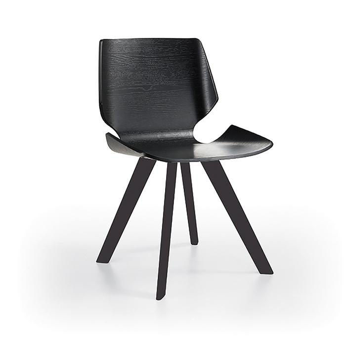 italijanske stolice